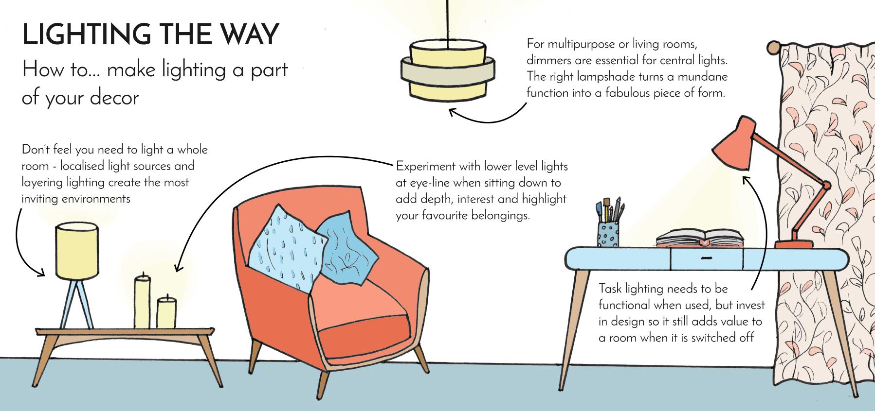 LF_Interior-Design-Tips_Lighting_Final2